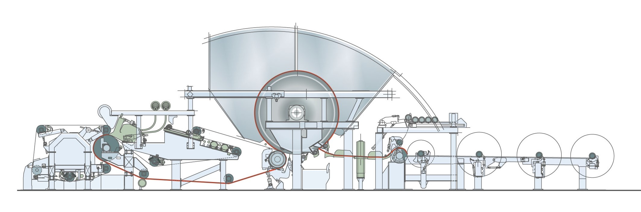 Crescent Former Or Conventional Tissue Machine Technology The Vacuum Diagram Typical Dry Crepe Dct Configuration With Paper Sheet Run Shown In Red